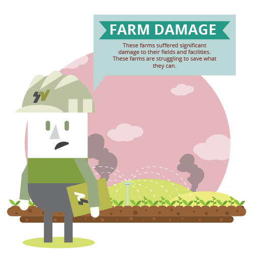 Farm Damage